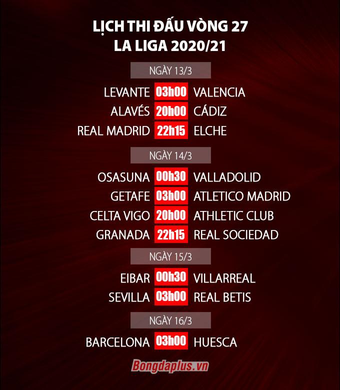 Lịch thi đấu vòng 27 La Liga 2020/21