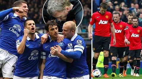Everton 2-0 M.U: Quỷ đỏ vô hồn