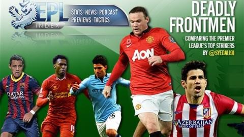Aguero, Sturridge, Sanchez, Costa hay Rooney là sát thủ đáng sợ nhất?