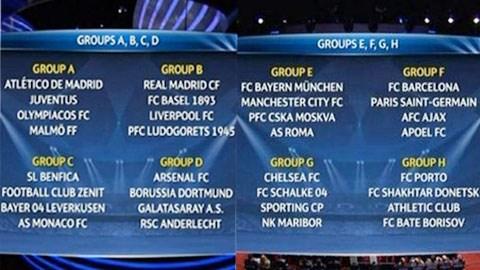 Bốc thăm vòng bảng Champions League 2014/15: Đại chiến Anh - Đức