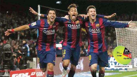 M-S-N đã ghi 102 bàn cho Barca: Bộ ba hay nhất châu Âu