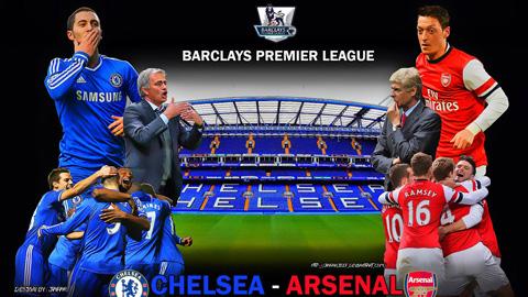 Dự đoán kết quả vòng 6 Ngoại hạng Anh: Chelsea chia điểm Arsenal, M.U thất bại