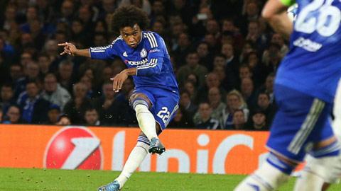 Willian biến sút phạt thành đặc sản ở Chelsea
