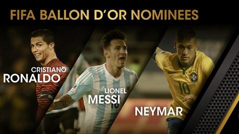Công bố rút gọn ƯCV Quả bóng Vàng 2015: Ronaldo chống lại Messi & Neymar
