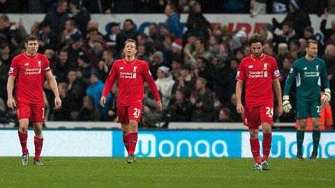 Thua Newcastle 0-2, Liverpool vẫn đứng ngoài top 5