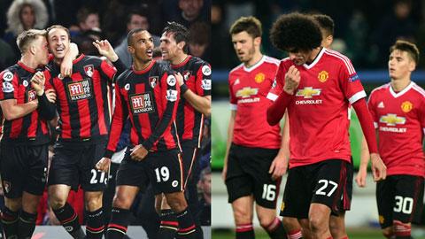 Đội hình dự kiến Bournemouth – M.U vòng 16 Ngoại hạng Anh