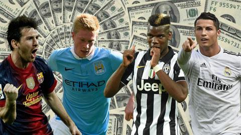 Đội hình đắt giá nhất thế giới