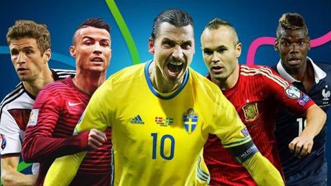 Danh sách đội hình dự EURO 2016 của 24 ĐTQG