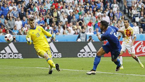 5 trận đấu định hình EURO 2016