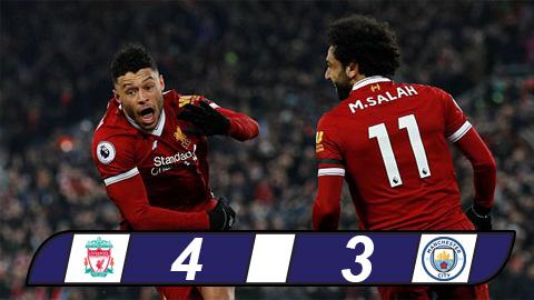 Liverpool 4-3 Man City: The Citizens đứt mạch bất bại