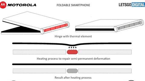 Motorola sắp ra mắt smartphone có màn hình gập lại