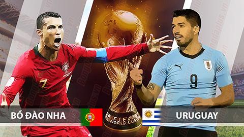 Dự đoán World Cup 2018: Bồ Đào Nha vs Uruguay
