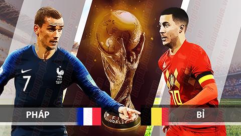 Dự đoán World Cup 2018: Pháp vs Bỉ