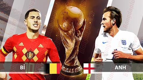 Dự đoán World Cup 2018: Bỉ vs Anh