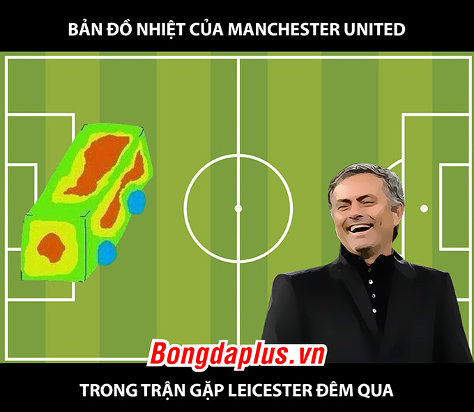 Ảnh chế: Mourinho mang xe bus chặn nanh sói