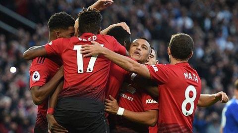 VIDEO: Burnley 0-2 M.U