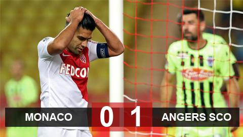 Monaco 0-1 Angers: Monaco nối dài mạch không thắng lên con số 6