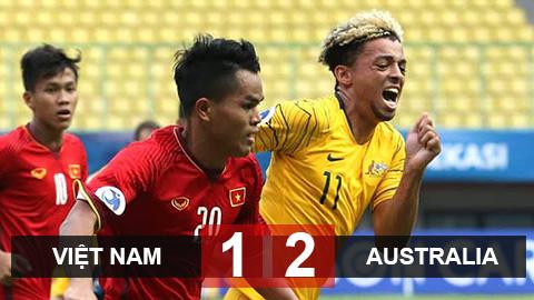 U19 Việt Nam bị loại khỏi VCK U19 châu Á 2018