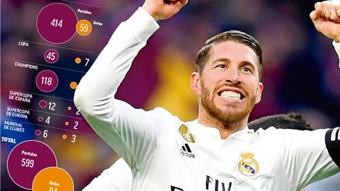 Ramos sắp có trận 600 cho Real: Xứng danh huyền thoại sống