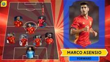 Đội hình ĐT Tây Ban Nha tham dự EURO 2020