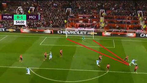 De Gea có thực sự mắc lỗi ở bàn thua đầu tiên trước Man City?