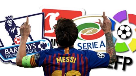 Ai là người gần giống với Messi nhất theo dữ liệu thống kê?