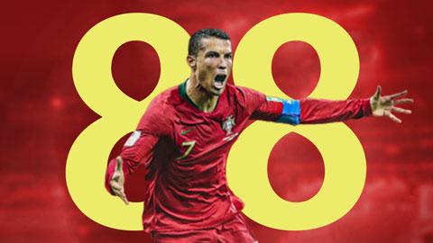 Ronaldo đã ghi 88 bàn cho Bồ Đào Nha như thế nào?