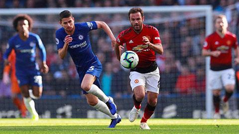 Lịch thi đấu vòng 1 Premier League 2019/20: M.U đại chiến Chelsea