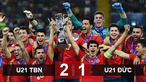 U21 Tây Ban Nha 2-1 U21 Đức: Bò tót lần thứ 5 đăng quang