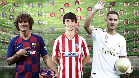 Real, Barca, Atletico làm mưa làm gió TTCN