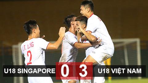 Đánh bại Singapore, U18 Việt Nam chờ so giày cùng Thái Lan