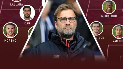 Đội hình Liverpool dưới thời Klopp sau 4 năm thay đổi ra sao?