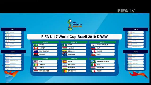Các bảng đấu tại U17 World Cup