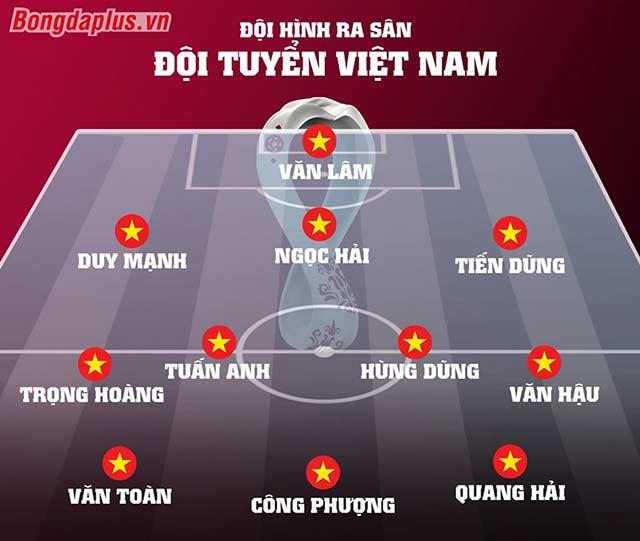Đội hình ra sân của Việt Nam trước Malaysia