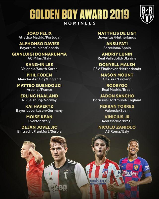 Danh sách rút gọn 20 cầu thủ cạnh tranh Golden Boy 2019