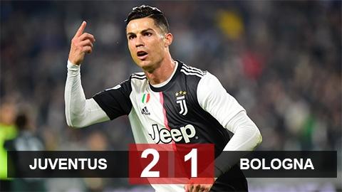Juventus 2-1 Bologna: Giữ vững ngôi đầu