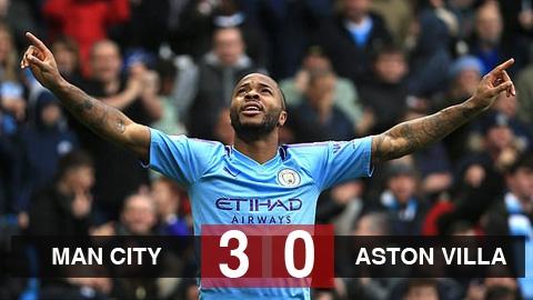 Man City 3-0 Aston Villa: Man xanh đòi lại ngôi nhì từ Leicester
