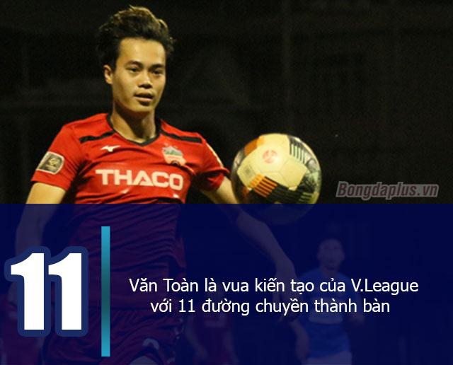 Văn Toàn là vua kiến tạo của V.League với 11 đường chuyền thành bàn.