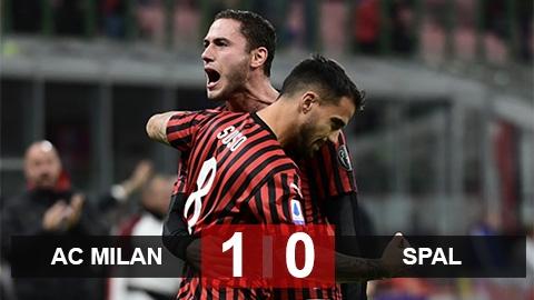 Milan 1-0 SPAL:  Rossoneri thắng trở lại