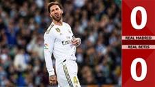 Real Madrid 0-0 Real Betis(Vòng 12 La Liga 2019/20)