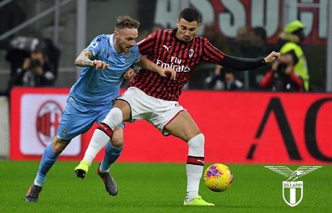 Milan 1-2 Lazio: Lún sâu vào khủng hoảng