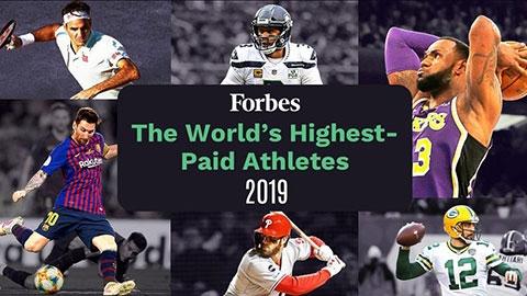 Messi là VĐV thể thao có thu nhập cao nhất năm 2019
