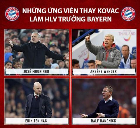 Matthaeus loại bỏ 4 ứng viên cho ghế nóng tại Bayern