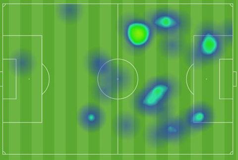 Biểu đồ nhiệt cho thấy vai trò của Griezmann giảm rõ tại Barca ở trận gặp Celta
