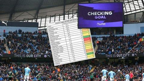 BXH Premier League sẽ như thế nào nếu không có VAR?