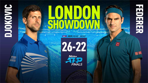 Djokovic và Federer sẽ