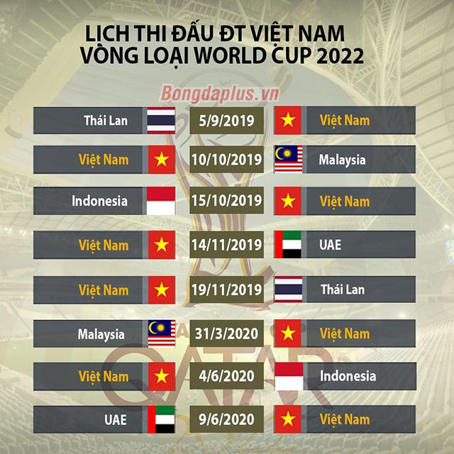 Trận đấu với Thái Lan và Malaysia là bước ngoặt lớn đối với Việt Nam