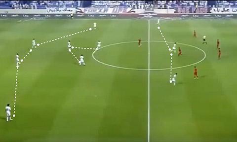 Sơ đồ của UAE trong một trận đấu ở vòng loại World Cup