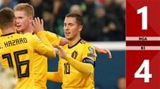 Nga 1-4 Bỉ(Vòng loaỊ Euro 2020)
