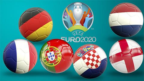 Cục diện các bảng vòng loại EURO 2020 trước lượt đấu cuối
